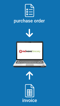 Redwave Grocery - Electronic Data Interchange (EDI) Software